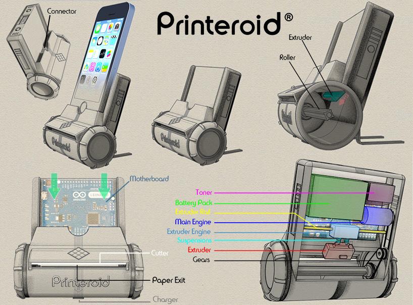 pierpaolo-lazzarini-giampaolo-scapigliati-printeroid-iphone-ipad-designboom-08